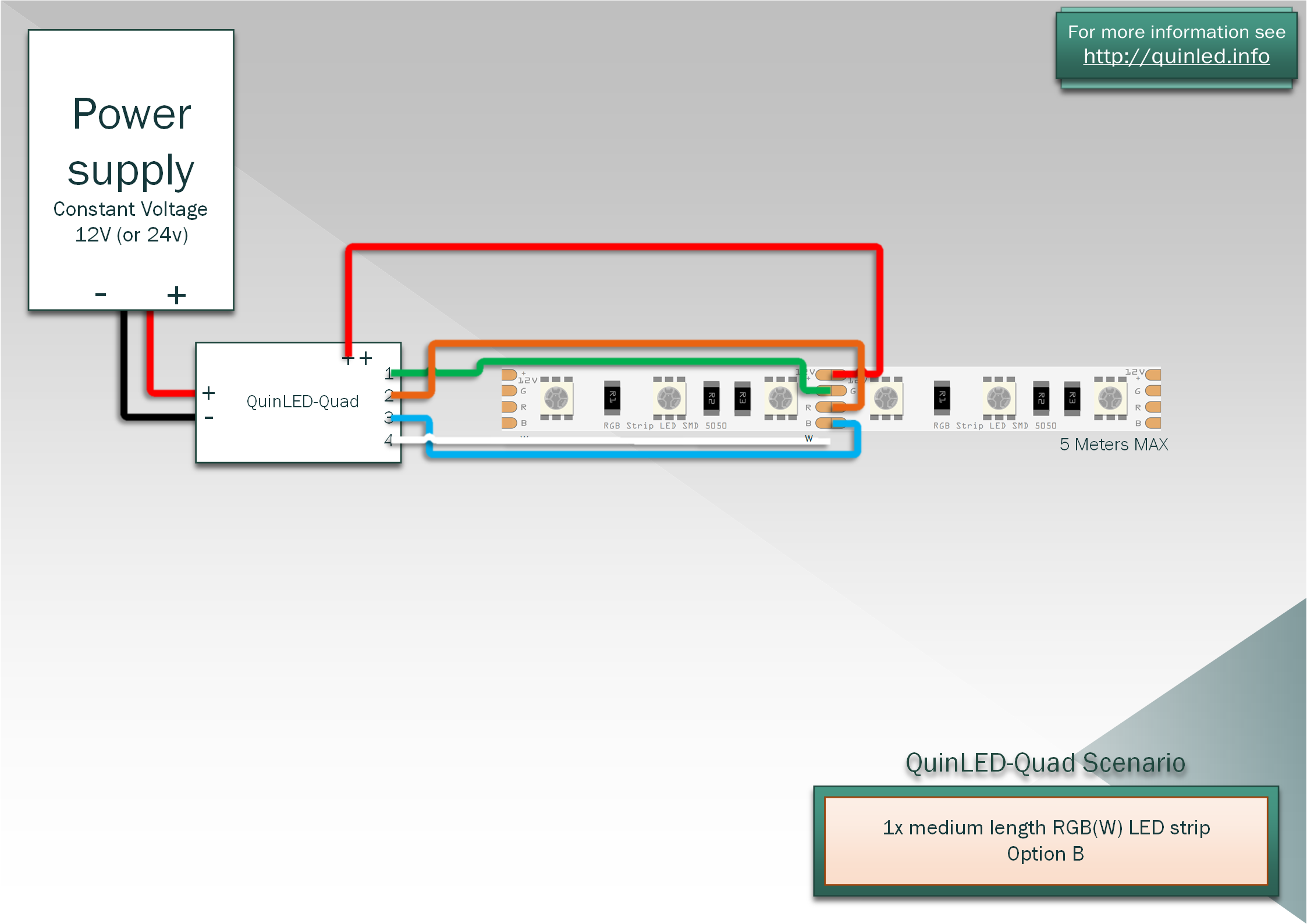 QuinLED-Quad Pinout&Wiring guide - quinled.info | Rgb Led Strip Wiring Diagram |  | QuinLED.info